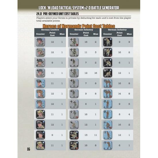 LnLT Battle Generator v2.0 Spiral Booklet